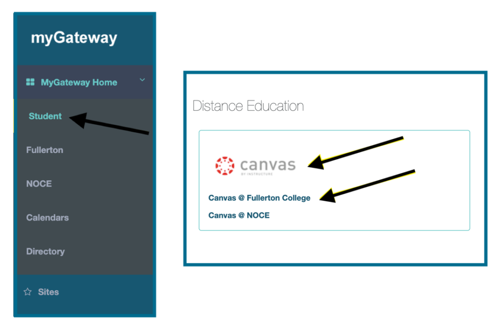 Canvas link on MyGateway